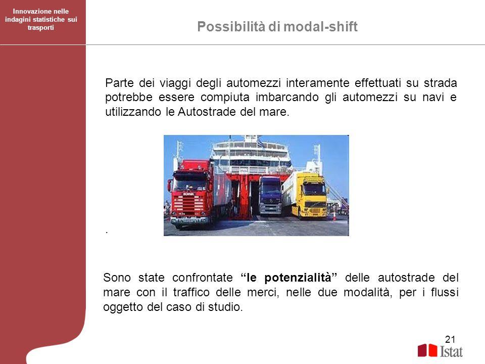 21 Parte dei viaggi degli automezzi interamente effettuati su strada potrebbe essere compiuta imbarcando gli automezzi su navi e utilizzando le Autost