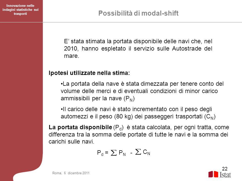 22 Roma, 6 dicembre 2011 Ipotesi utilizzate nella stima: La portata della nave è stata dimezzata per tenere conto del volume delle merci e di eventual