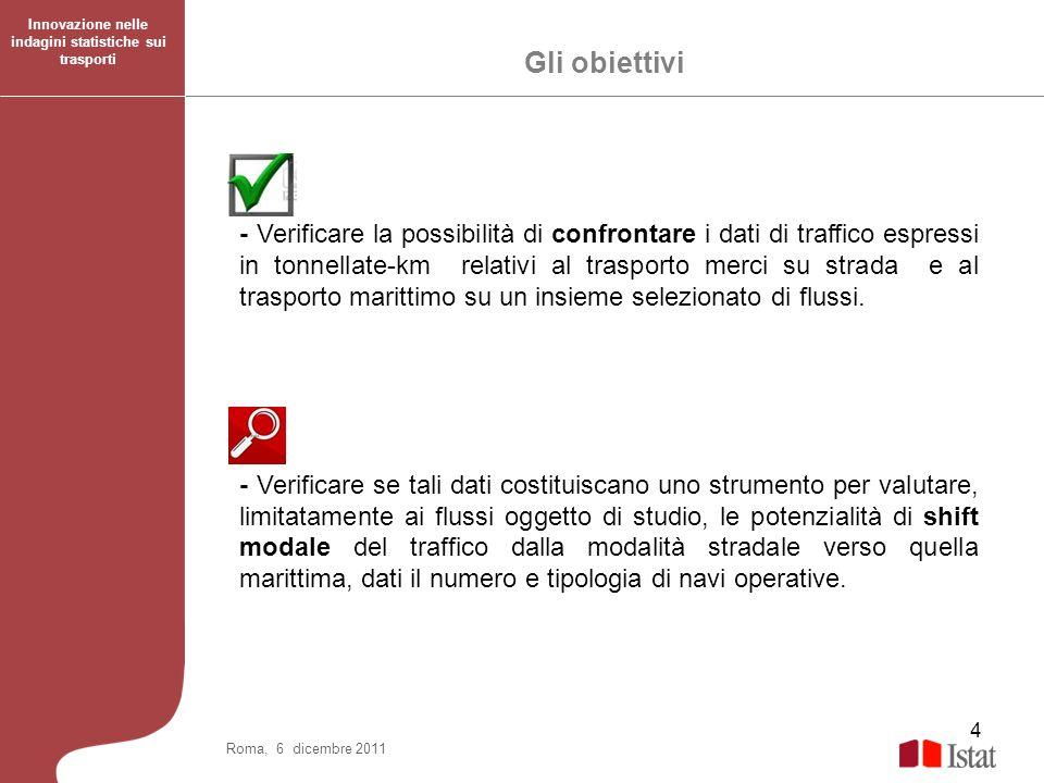 15 Roma, 6 dicembre 2011 I flussi di traffico geo-referenzialmente coerenti tra le due modalità Lintegrazione dei dati: il caso di studio Innovazione nelle indagini statistiche sui trasporti