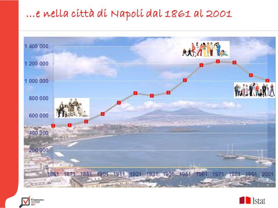 …e nella città di Napoli dal 1861 al 2001 …e nella città di Napoli dal 1861 al 2001