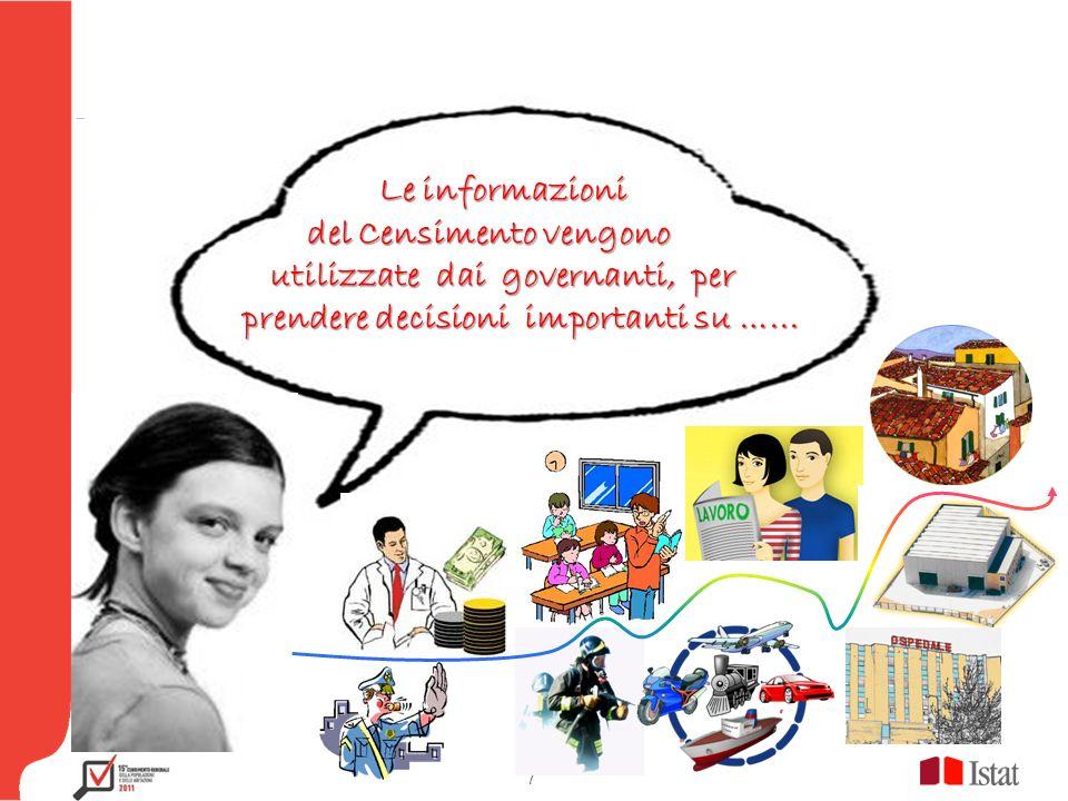 7 Le informazioni del Censimento vengono del Censimento vengono utilizzate dai governanti, per utilizzate dai governanti, per prendere decisioni impor