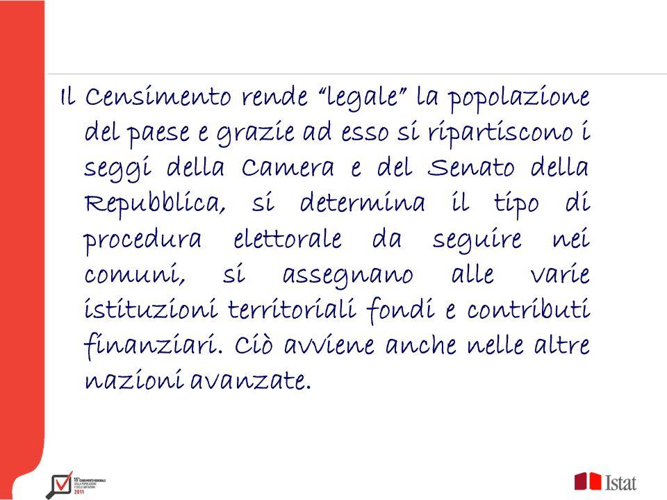 Il Censimento rende legale la popolazione del paese e grazie ad esso si ripartiscono i seggi della Camera e del Senato della Repubblica, si determina