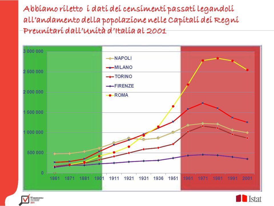 Abbiamo riletto i dati dei censimenti passati legandoli allandamento della popolazione nelle Capitali dei Regni Preunitari dallUnità dItalia al 2001