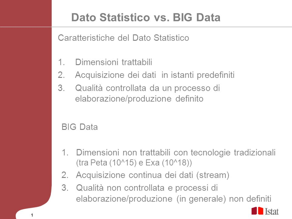 Dato Statistico vs. BIG Data Caratteristiche del Dato Statistico 1.Dimensioni trattabili 2.Acquisizione dei dati in istanti predefiniti 3.Qualità cont