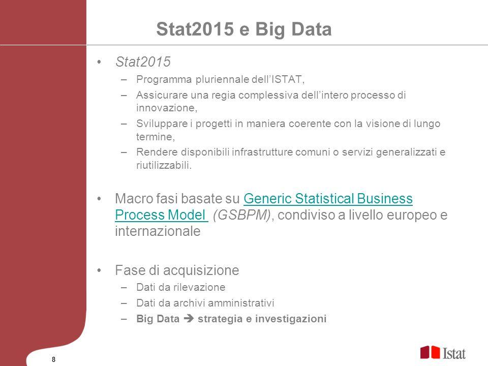 Stat2015 e Big Data Stat2015 –Programma pluriennale dellISTAT, –Assicurare una regia complessiva dellintero processo di innovazione, –Sviluppare i pro