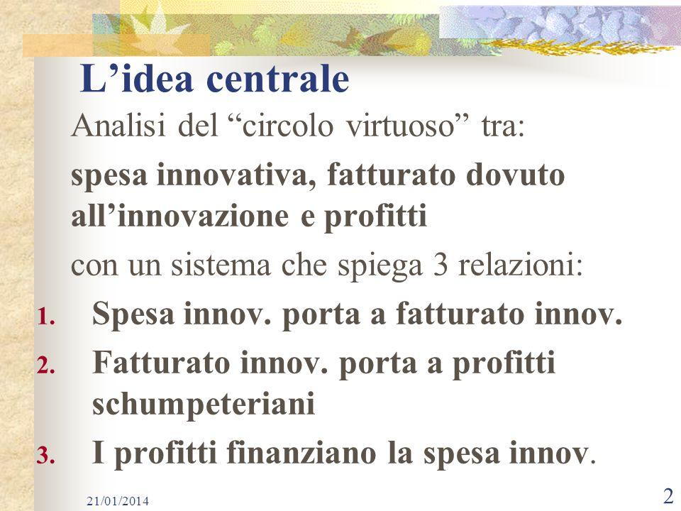 Lidea centrale Analisi del circolo virtuoso tra: spesa innovativa, fatturato dovuto allinnovazione e profitti con un sistema che spiega 3 relazioni: 1.