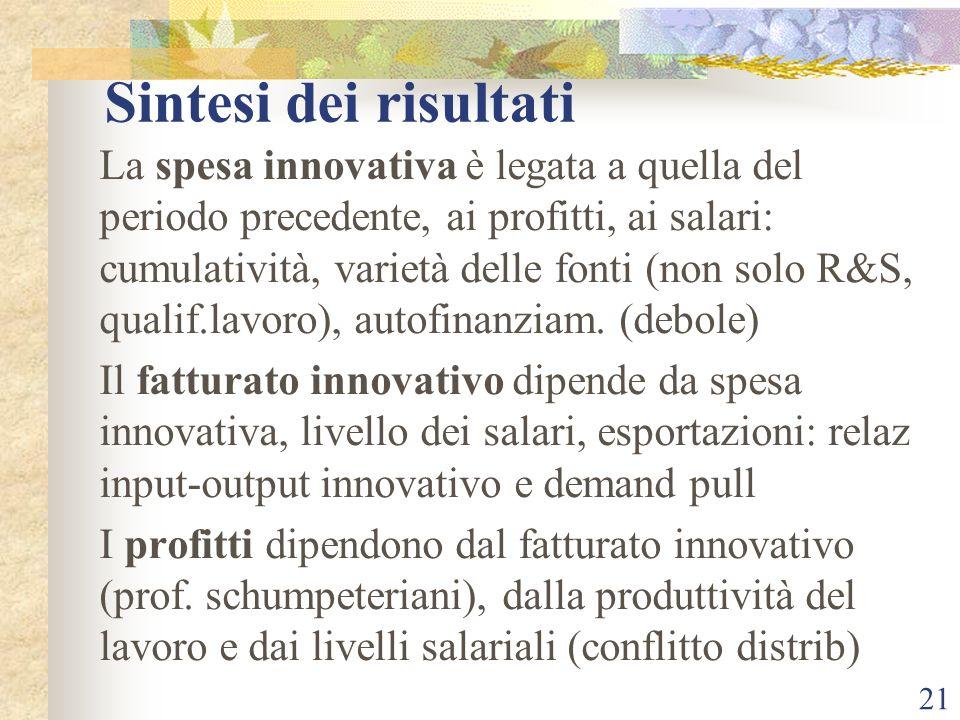 Sintesi dei risultati La spesa innovativa è legata a quella del periodo precedente, ai profitti, ai salari: cumulatività, varietà delle fonti (non solo R&S, qualif.lavoro), autofinanziam.