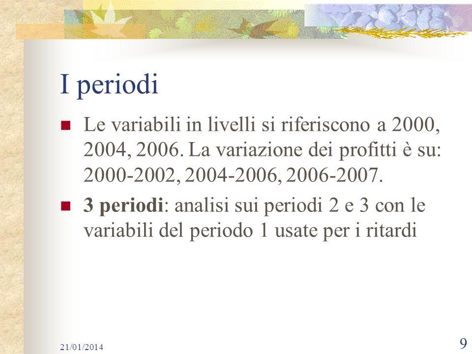 I periodi Le variabili in livelli si riferiscono a 2000, 2004, 2006.
