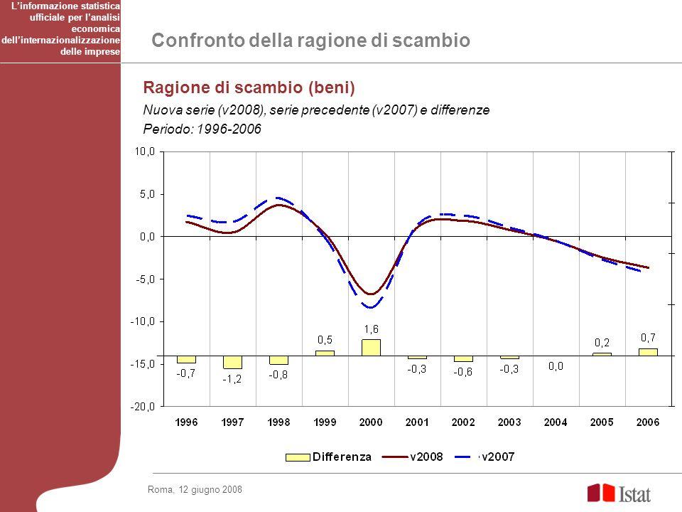 Confronto della ragione di scambio Ragione di scambio (beni) Nuova serie (v2008), serie precedente (v2007) e differenze Periodo: 1996-2006 Linformazione statistica ufficiale per lanalisi economica dellinternazionalizzazione delle imprese Roma, 12 giugno 2008