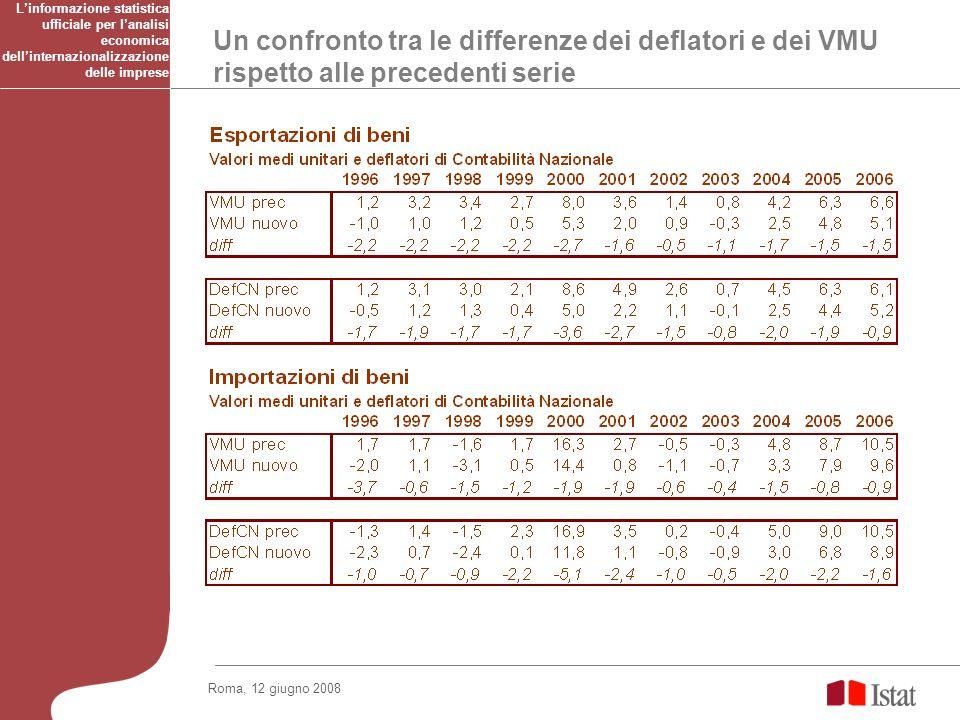 Un confronto tra le differenze dei deflatori e dei VMU rispetto alle precedenti serie Linformazione statistica ufficiale per lanalisi economica dellinternazionalizzazione delle imprese Roma, 12 giugno 2008