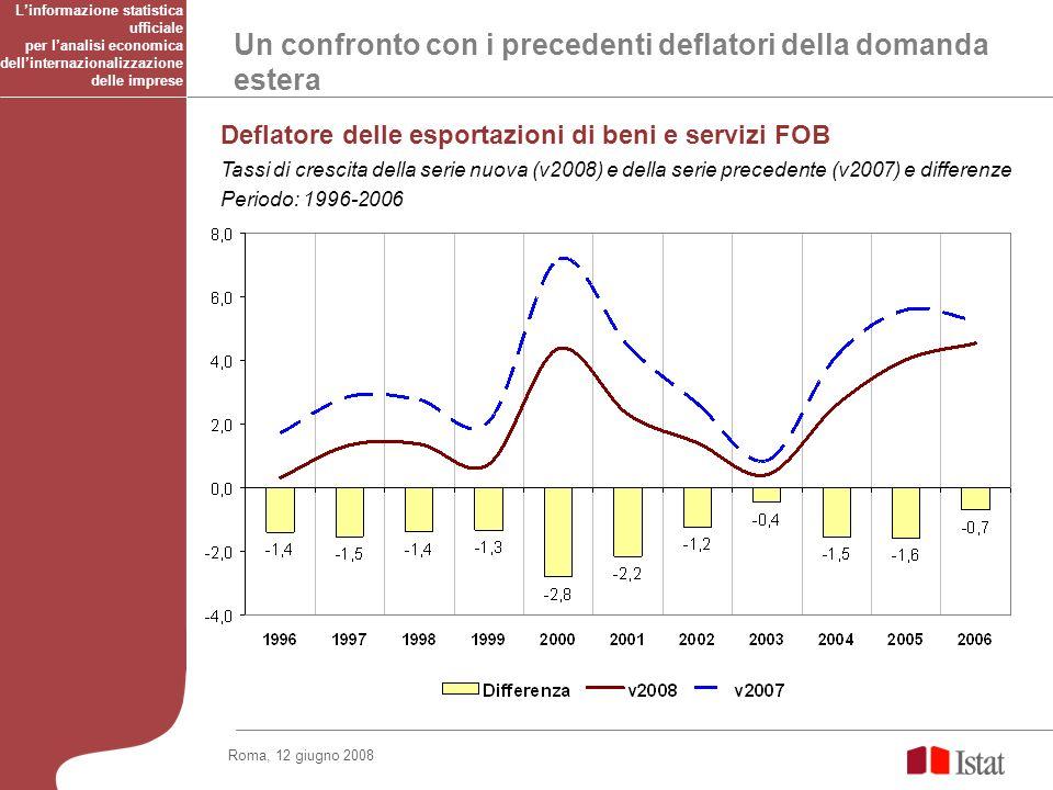 Un confronto con i precedenti deflatori della domanda estera Deflatore delle esportazioni di beni e servizi FOB Tassi di crescita della serie nuova (v2008) e della serie precedente (v2007) e differenze Periodo: 1996-2006 Roma, 12 giugno 2008 Linformazione statistica ufficiale per lanalisi economica dellinternazionalizzazione delle imprese