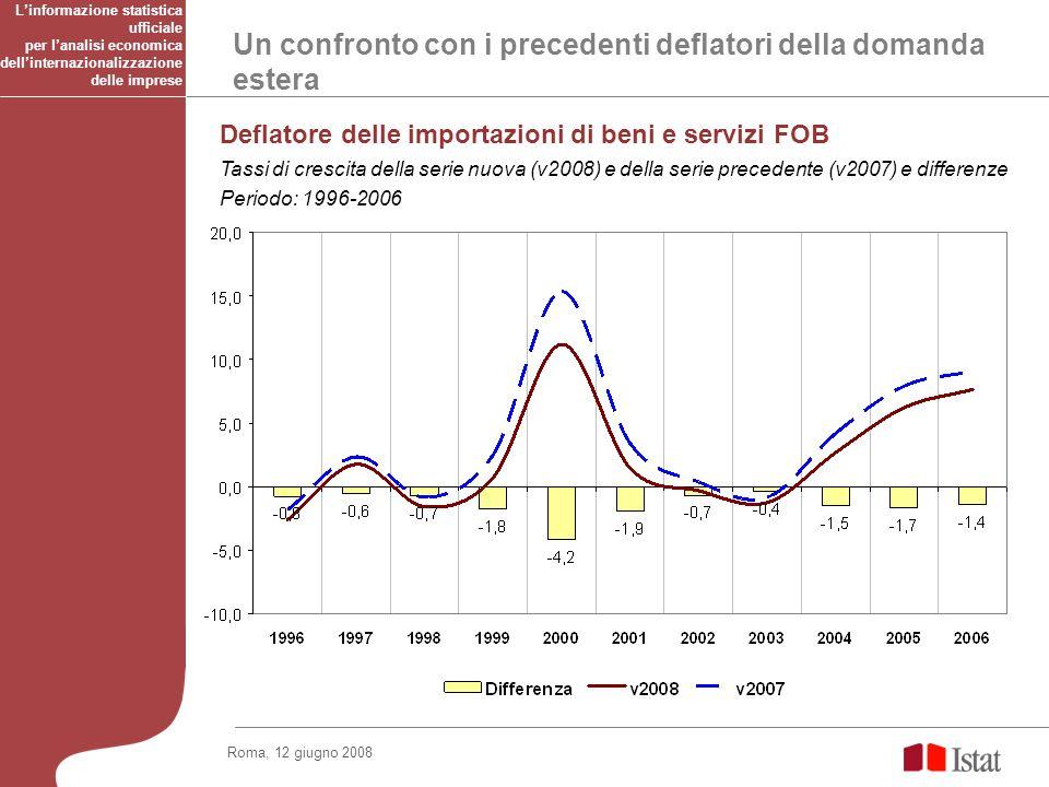 Un confronto con i precedenti deflatori della domanda estera Deflatore delle importazioni di beni e servizi FOB Tassi di crescita della serie nuova (v2008) e della serie precedente (v2007) e differenze Periodo: 1996-2006 Roma, 12 giugno 2008 Linformazione statistica ufficiale per lanalisi economica dellinternazionalizzazione delle imprese