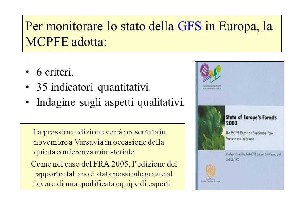 Per monitorare lo stato della GFS in Europa, la MCPFE adotta: 6 criteri. 35 indicatori quantitativi. Indagine sugli aspetti qualitativi. La prossima e