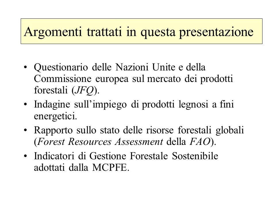 Argomenti trattati in questa presentazione Questionario delle Nazioni Unite e della Commissione europea sul mercato dei prodotti forestali (JFQ). Inda
