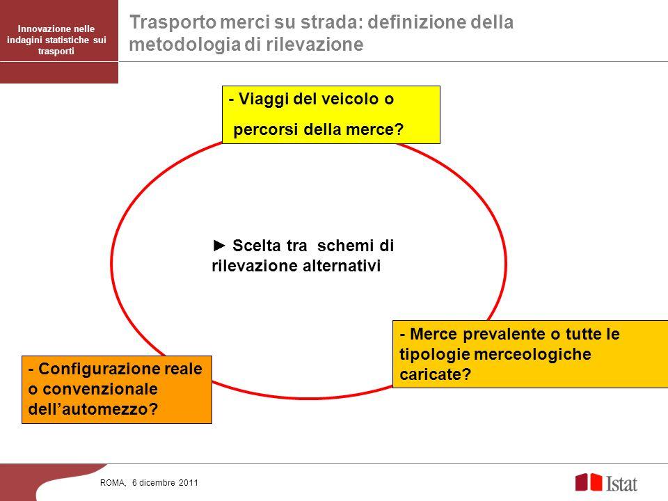 ROMA, 6 dicembre 2011 Trasporto merci su strada: definizione della metodologia di rilevazione Innovazione nelle indagini statistiche sui trasporti Scelta tra schemi di rilevazione alternativi - Viaggi del veicolo o percorsi della merce.