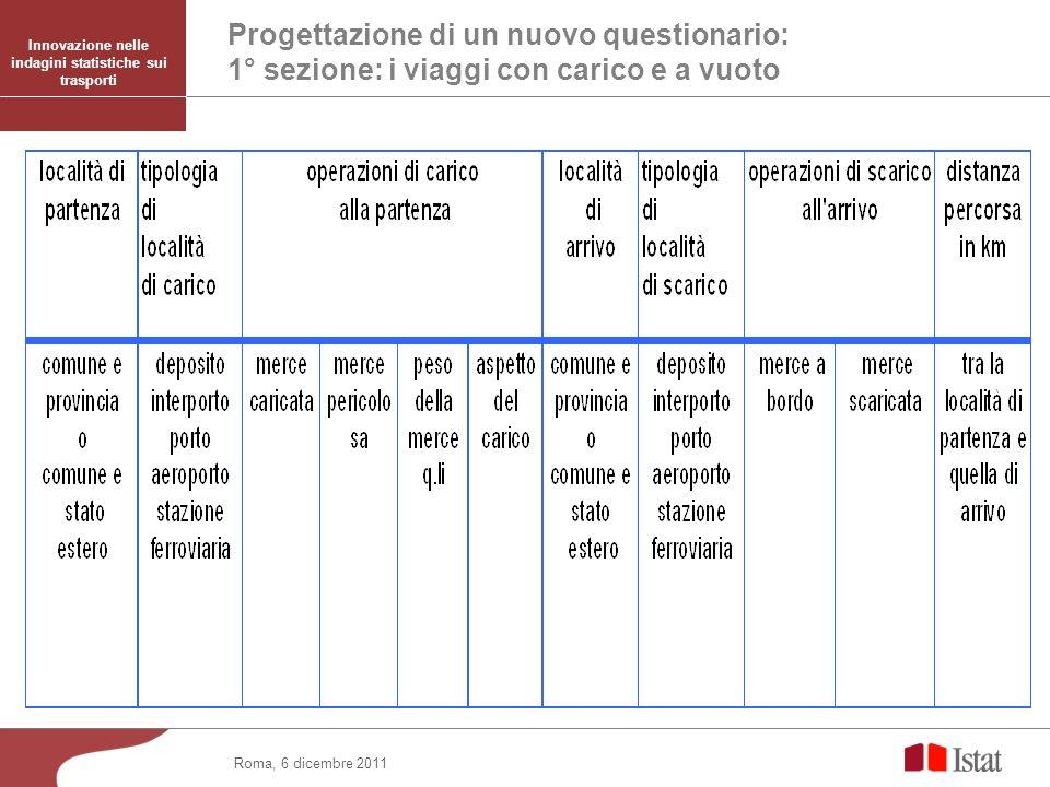 Progettazione di un nuovo questionario: 1° sezione: i viaggi con carico e a vuoto Roma, 6 dicembre 2011 Innovazione nelle indagini statistiche sui trasporti
