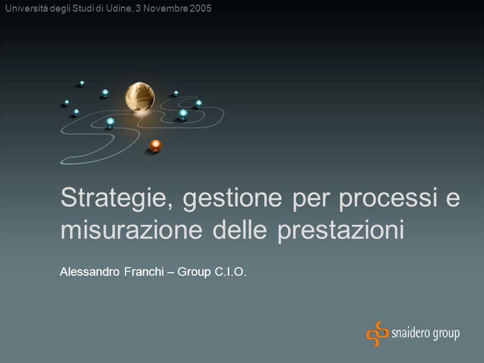 Strategie, gestione per processi e misurazione delle prestazioni Università degli Studi di Udine, 3 Novembre 2005 Alessandro Franchi – Group C.I.O.