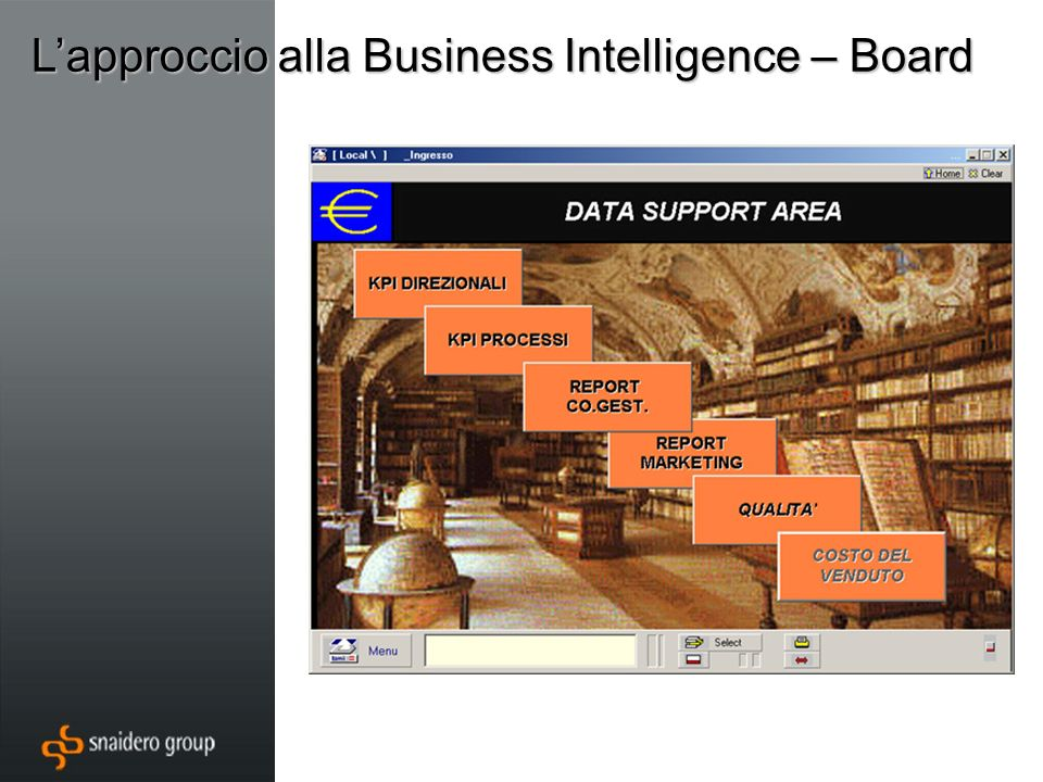 Lapproccio alla Business Intelligence – Board