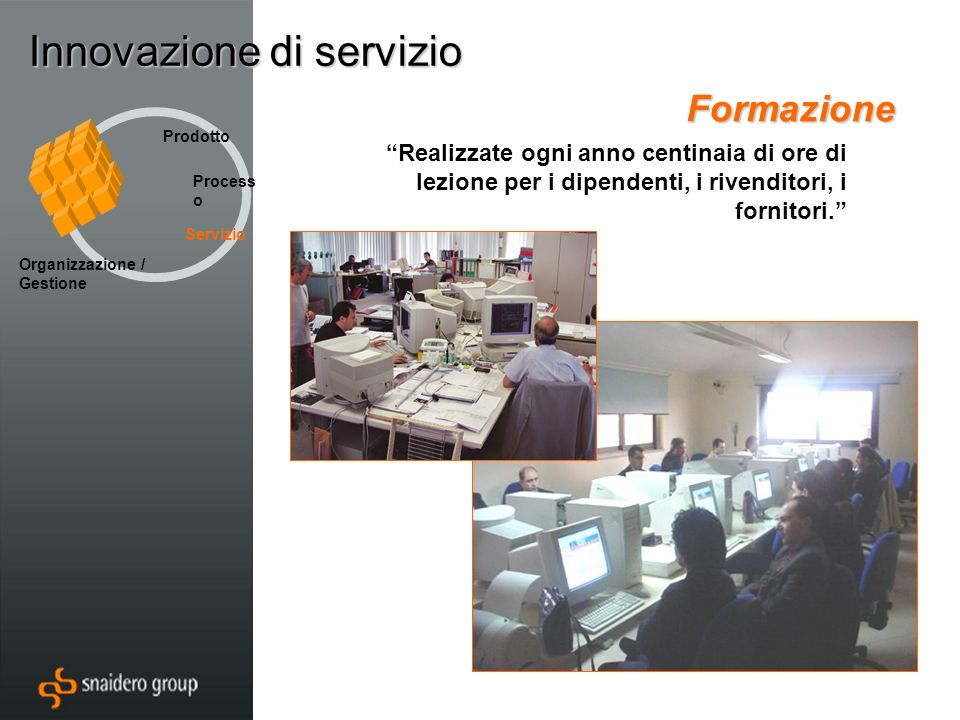 Innovazione di servizio Realizzate ogni anno centinaia di ore di lezione per i dipendenti, i rivenditori, i fornitori.