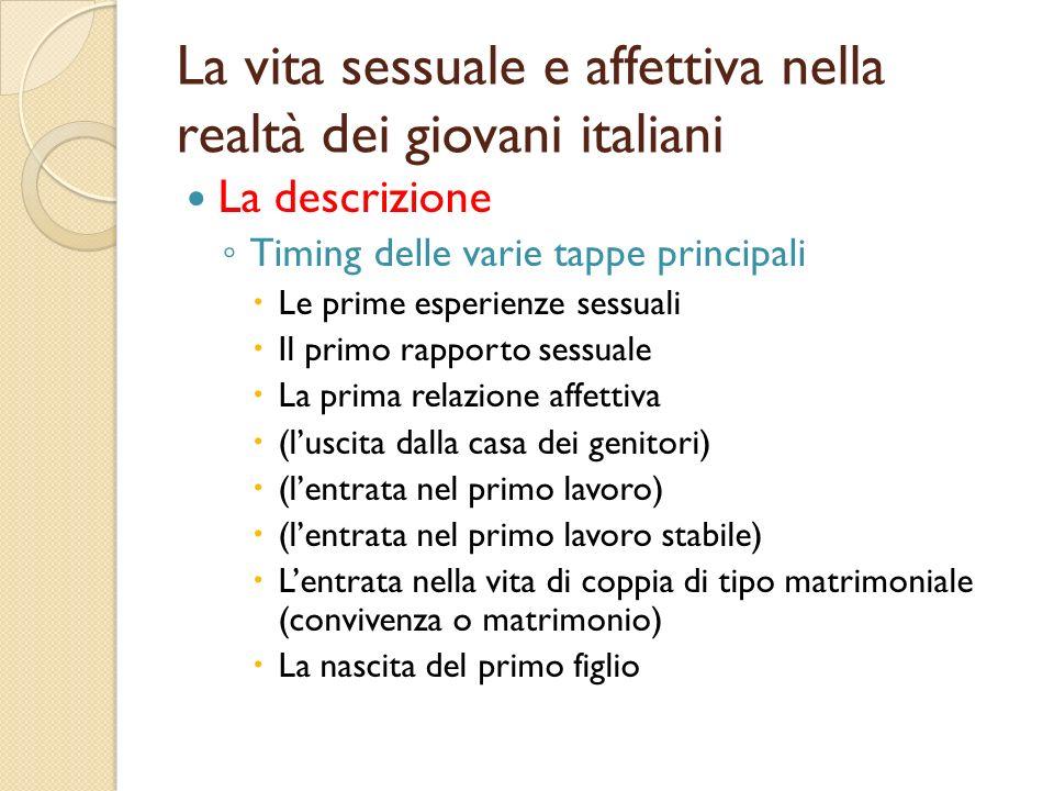 La vita sessuale e affettiva nella realtà dei giovani italiani La descrizione Timing delle varie tappe principali Le prime esperienze sessuali Il prim