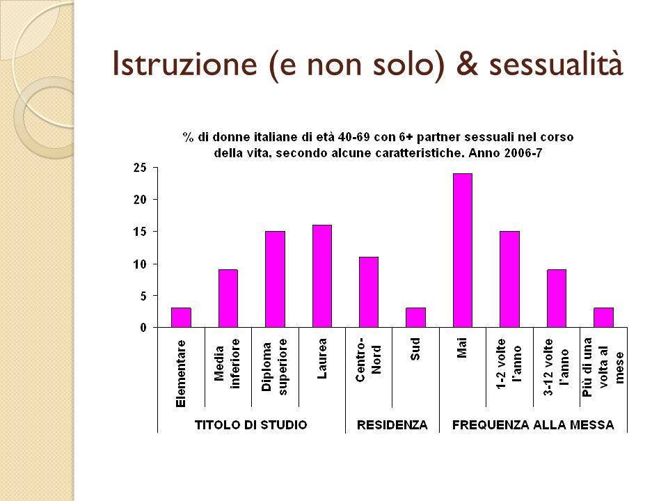Istruzione (e non solo) & sessualità