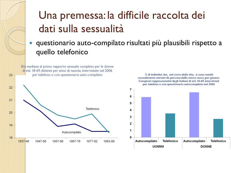 Una premessa: la difficile raccolta dei dati sulla sessualità questionario auto-compilato risultati più plausibili rispetto a quello telefonico
