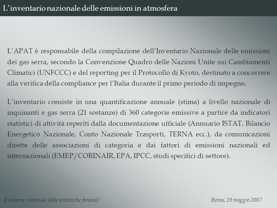 Linventario nazionale delle emissioni in atmosfera LAPAT è responsabile della compilazione dellInventario Nazionale delle emissioni dei gas serra, sec