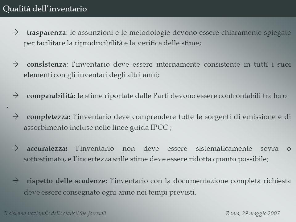 Qualità dellinventario. Il sistema nazionale delle statistiche forestali Roma, 29 maggio 2007 trasparenza : le assunzioni e le metodologie devono esse