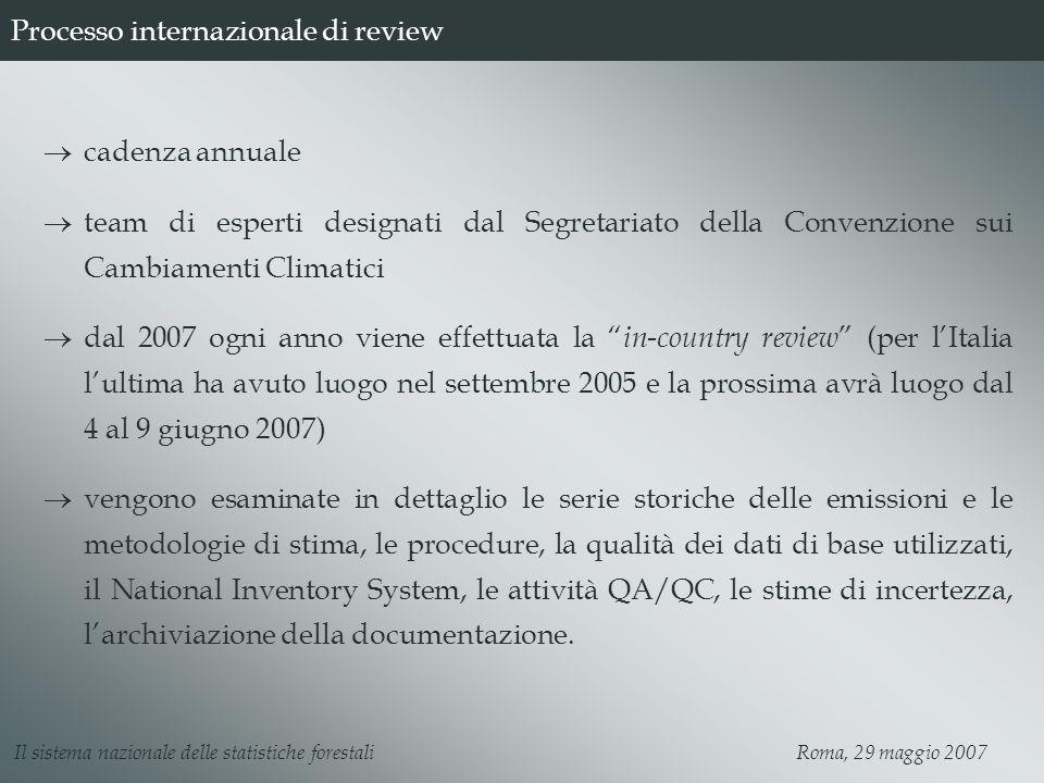 Processo internazionale di review cadenza annuale team di esperti designati dal Segretariato della Convenzione sui Cambiamenti Climatici dal 2007 ogni