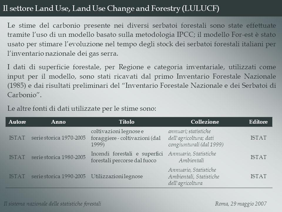 Il settore Land Use, Land Use Change and Forestry (LULUCF) Le stime del carbonio presente nei diversi serbatoi forestali sono state effettuate tramite