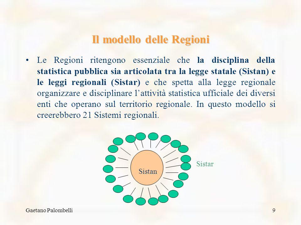 Gaetano Palombelli9 Il modello delle Regioni Le Regioni ritengono essenziale che la disciplina della statistica pubblica sia articolata tra la legge statale (Sistan) e le leggi regionali (Sistar) e che spetta alla legge regionale organizzare e disciplinare lattività statistica ufficiale dei diversi enti che operano sul territorio regionale.