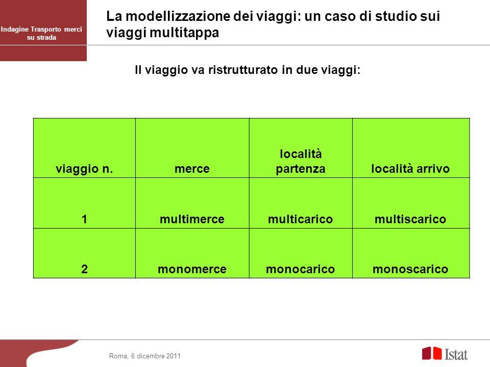 La modellizzazione dei viaggi: un caso di studio sui viaggi multitappa Roma, 6 dicembre 2011 Indagine Trasporto merci su strada viaggio n.merce locali