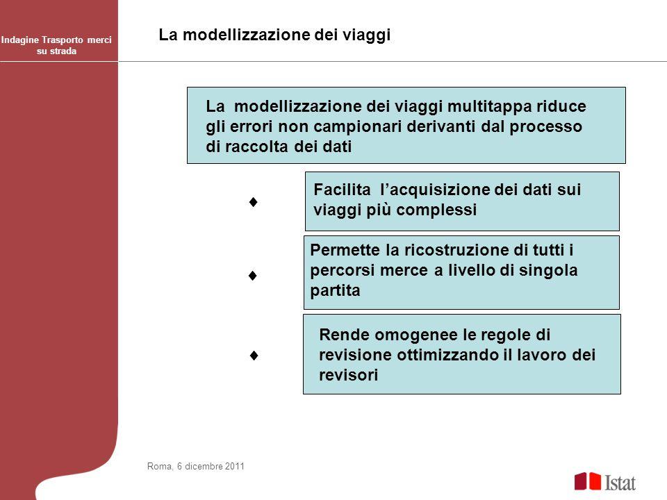 Roma, 6 dicembre 2011 La modellizzazione dei viaggi La modellizzazione dei viaggi multitappa riduce gli errori non campionari derivanti dal processo d