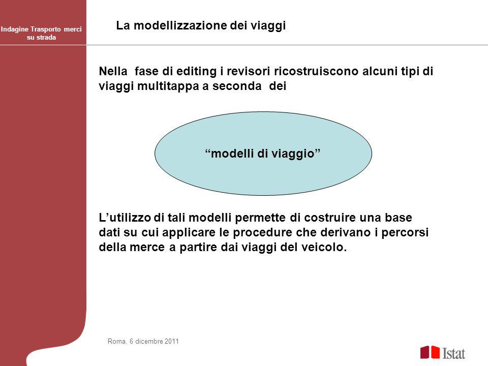 Indagine Trasporto merci su strada Roma, 6 dicembre 2011 La modellizzazione dei viaggi Nella fase di editing i revisori ricostruiscono alcuni tipi di