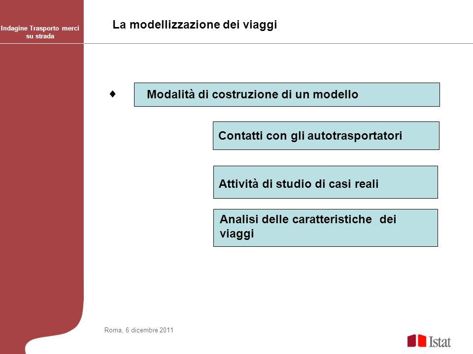 Indagine Trasporto merci su strada Roma, 6 dicembre 2011 La modellizzazione dei viaggi Modalità di costruzione di un modello Contatti con gli autotras