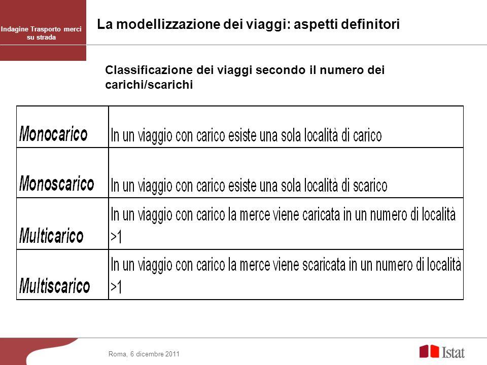 Roma, 6 dicembre 2011 Indagine Trasporto merci su strada La modellizzazione dei viaggi: aspetti definitori Classificazione dei viaggi secondo il numer