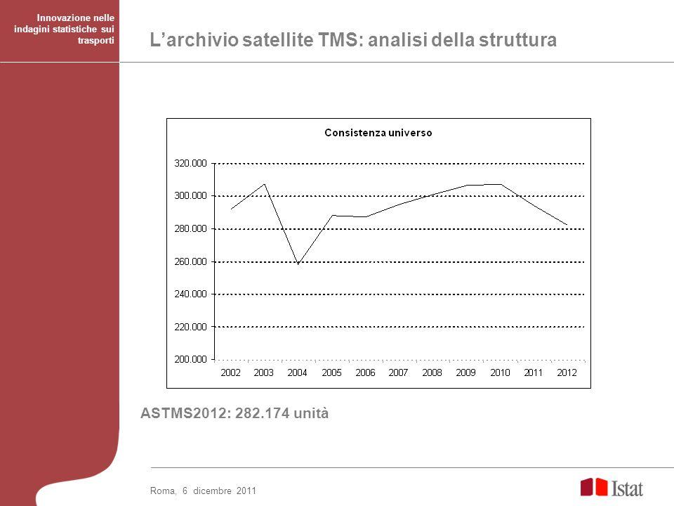 Larchivio satellite TMS: analisi della struttura Roma, 6 dicembre 2011 Innovazione nelle indagini statistiche sui trasporti ASTMS2012: 282.174 unità