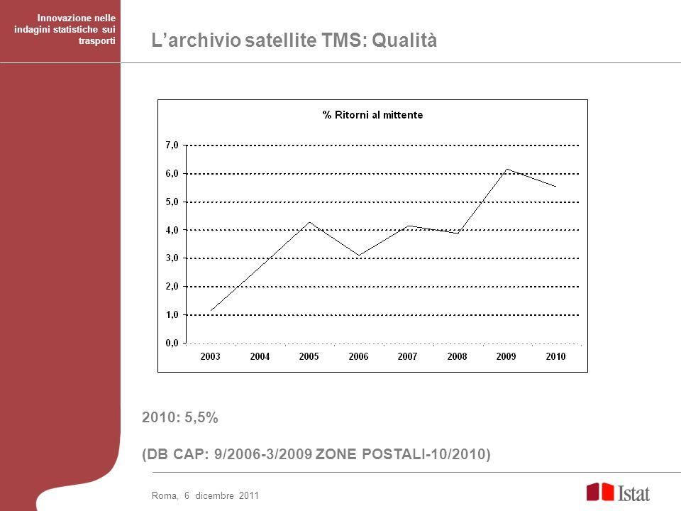 Larchivio satellite TMS: Qualità Roma, 6 dicembre 2011 Innovazione nelle indagini statistiche sui trasporti 2010: 5,5% (DB CAP: 9/2006-3/2009 ZONE POSTALI-10/2010)