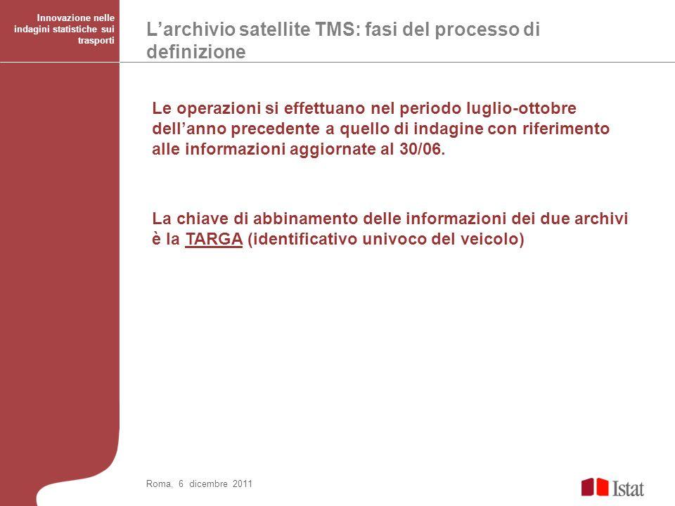 Larchivio satellite TMS: fasi del processo di definizione Innovazione nelle indagini statistiche sui trasporti Roma, 6 dicembre 2011 1) INTEGRAZIONE CODICI FISCALI/P.IVA MANCANTI (fonte: FIN; Chiave: Ragione sociale + Comune di residenza) - reperibili in FIN - reperibili in MOT - non reperibili in MOT uso di fonte alternativa: Telemaco 2) INTEGRAZIONE/AGGANCIO DELLE CARATTERISTICHE TECNICHE (richieste dal Reg.