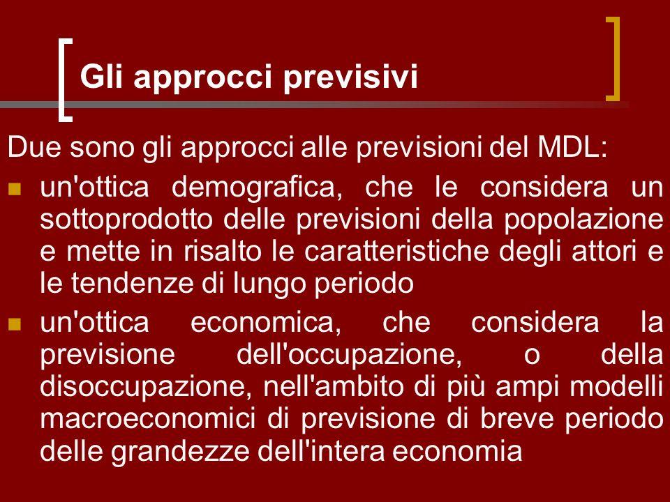 Gli approcci previsivi Due sono gli approcci alle previsioni del MDL: un ottica demografica, che le considera un sottoprodotto delle previsioni della popolazione e mette in risalto le caratteristiche degli attori e le tendenze di lungo periodo un ottica economica, che considera la previsione dell occupazione, o della disoccupazione, nell ambito di più ampi modelli macroeconomici di previsione di breve periodo delle grandezze dell intera economia
