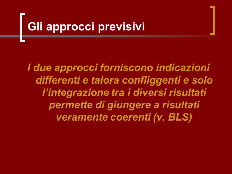 Gli approcci previsivi I due approcci forniscono indicazioni differenti e talora confliggenti e solo lintegrazione tra i diversi risultati permette di giungere a risultati veramente coerenti (v.