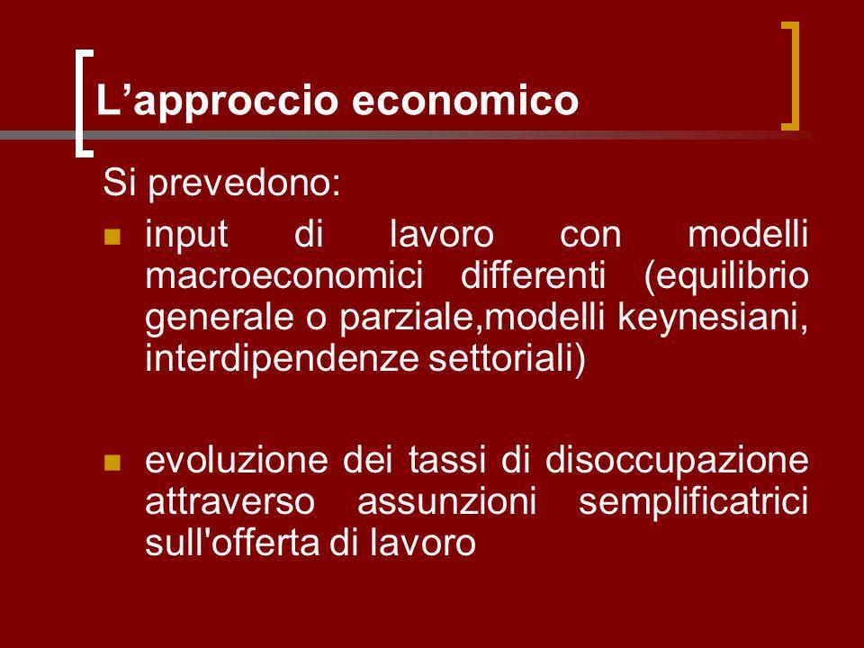 Lapproccio economico Si prevedono: input di lavoro con modelli macroeconomici differenti (equilibrio generale o parziale,modelli keynesiani, interdipendenze settoriali) evoluzione dei tassi di disoccupazione attraverso assunzioni semplificatrici sull offerta di lavoro