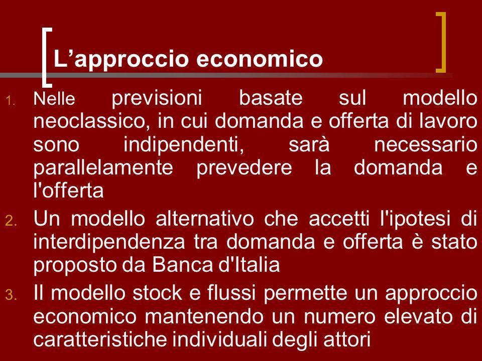 Lapproccio economico 1.