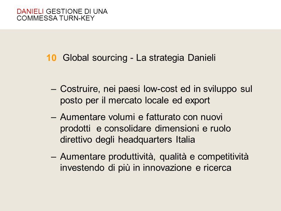 Global sourcing - La strategia Danieli 10 –Costruire, nei paesi low-cost ed in sviluppo sul posto per il mercato locale ed export –Aumentare volumi e
