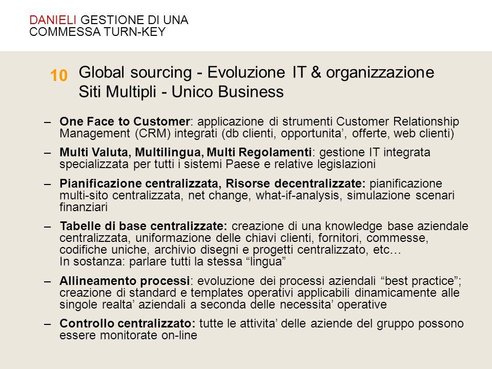 –One Face to Customer: applicazione di strumenti Customer Relationship Management (CRM) integrati (db clienti, opportunita, offerte, web clienti) –Mul
