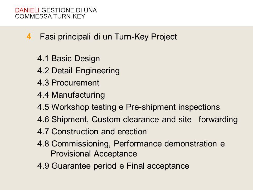 4.1 Basic Design 4.2 Detail Engineering 4.3 Procurement 4.4 Manufacturing 4.5 Workshop testing e Pre-shipment inspections 4.6 Shipment, Custom clearan
