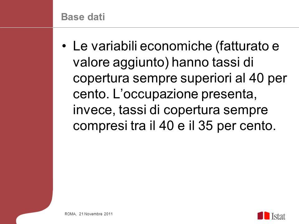 ROMA, 21 Novembre 2011 Le variabili economiche (fatturato e valore aggiunto) hanno tassi di copertura sempre superiori al 40 per cento. Loccupazione p