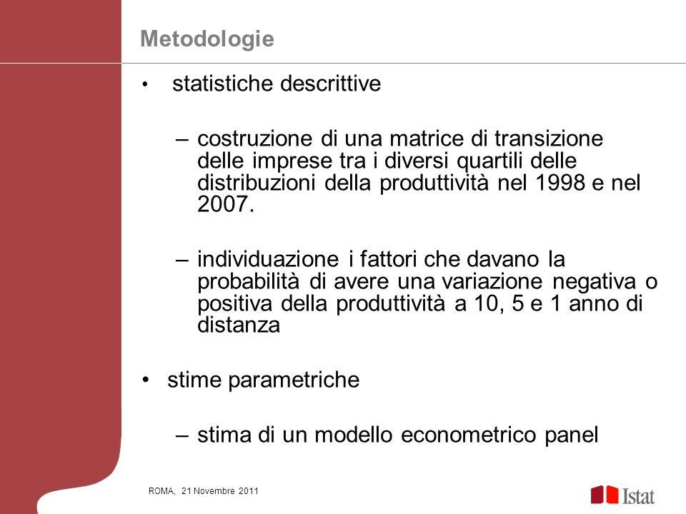 ROMA, 21 Novembre 2011 statistiche descrittive –costruzione di una matrice di transizione delle imprese tra i diversi quartili delle distribuzioni del