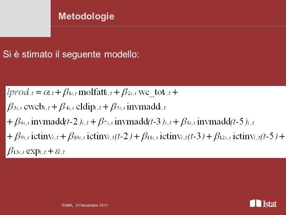 ROMA, 21 Novembre 2011 Metodologie Si è stimato il seguente modello:
