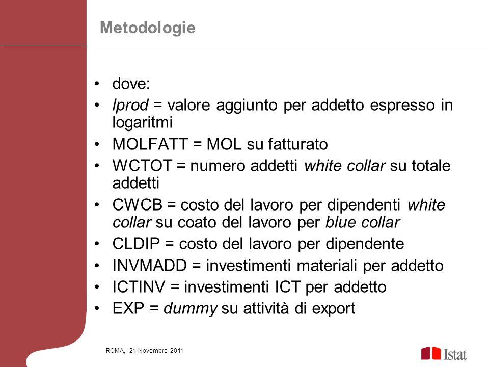 ROMA, 21 Novembre 2011 dove: lprod = valore aggiunto per addetto espresso in logaritmi MOLFATT = MOL su fatturato WCTOT = numero addetti white collar